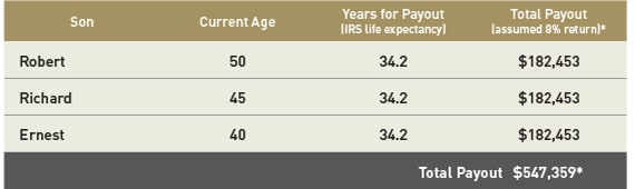 Compare (k) rollover options: transferring, tax advantages, fees, and more. Get help deciding if you should roll over your old (k) to an IRA.